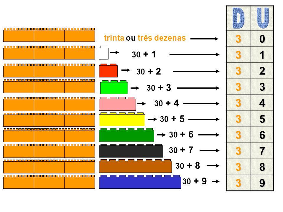 D U 3 1 2 4 5 6 7 8 9 trinta ou três dezenas 30 + 1 30 + 2 30 + 3
