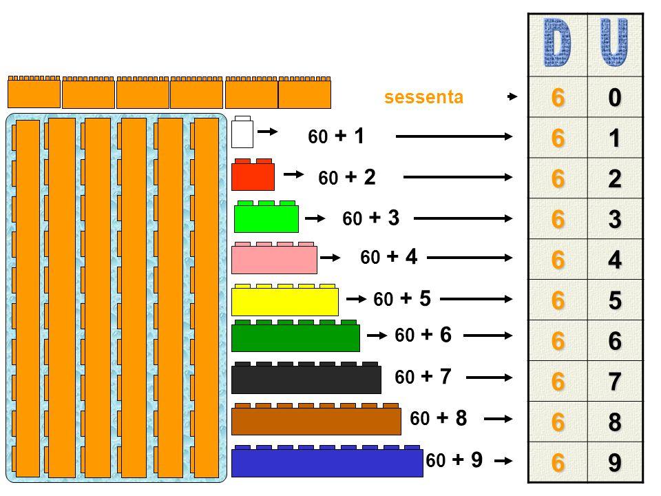 6 1 2 3 4 5 7 8 9 D U sessenta 60 + 1 60 + 2 60 + 3 60 + 4 60 + 5 60 + 6 60 + 7 60 + 8 60 + 9