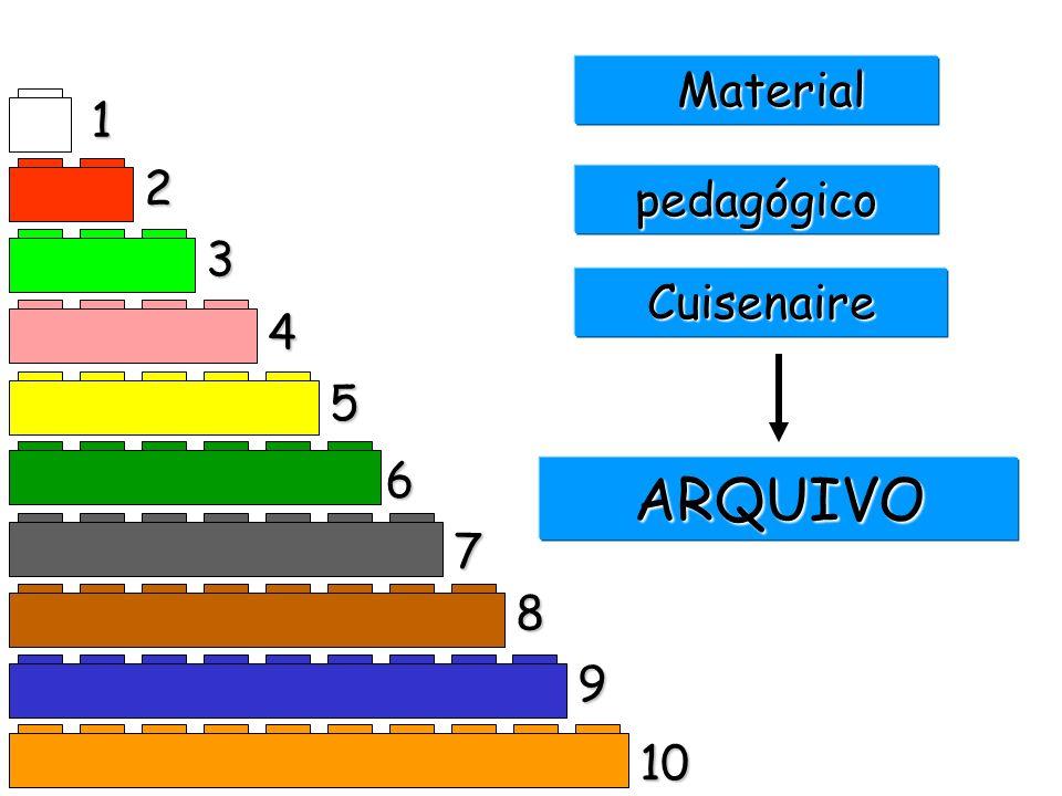 Material 1 2 pedagógico 3 Cuisenaire 4 5 6 ARQUIVO 7 8 9 10