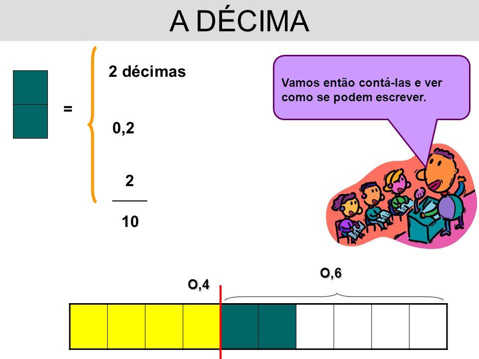 A DÉCIMAVamos então contá-las e ver como se podem escrever. 2 décimas. = 0,2. 2. __________. 10. O,6.