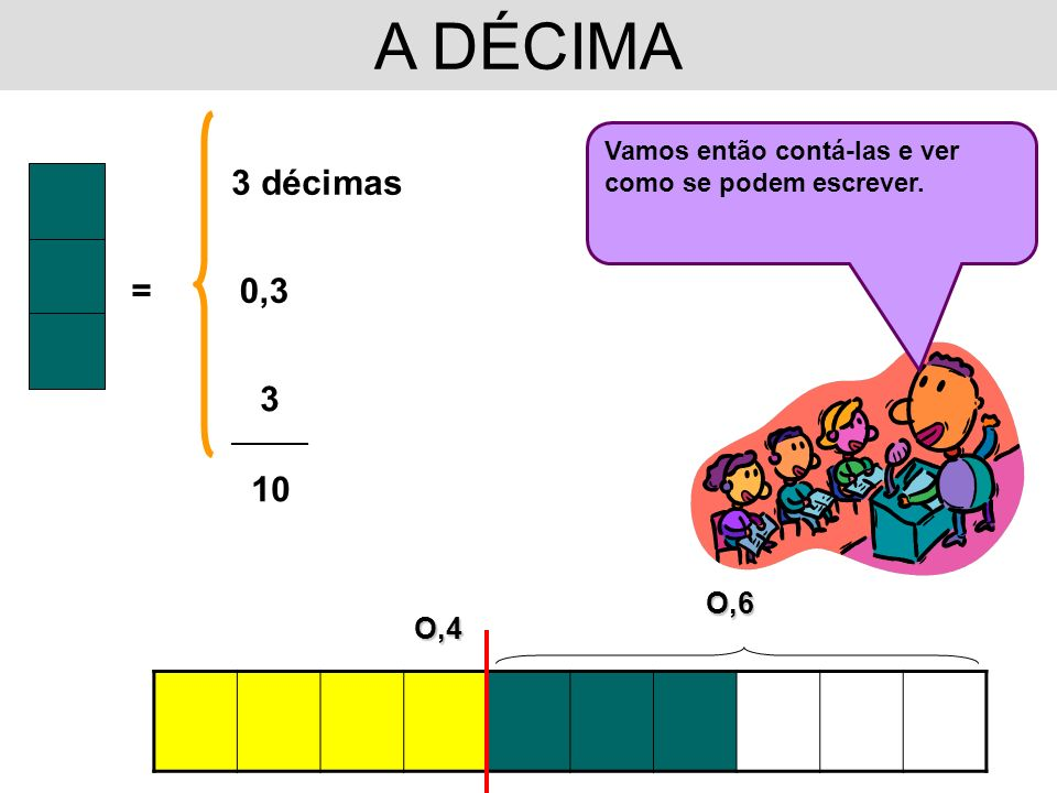 A DÉCIMAVamos então contá-las e ver como se podem escrever. 3 décimas. = 0,3. 3. __________. 10. O,6.