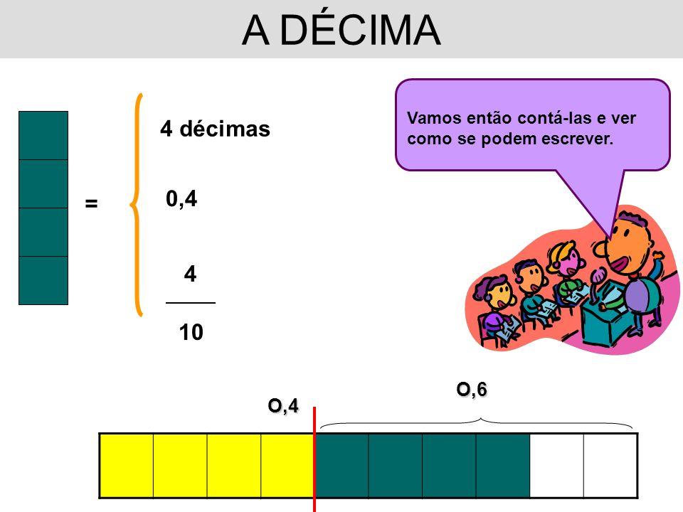 A DÉCIMAVamos então contá-las e ver como se podem escrever. 4 décimas. 0,4. = 4. __________. 10. O,6.