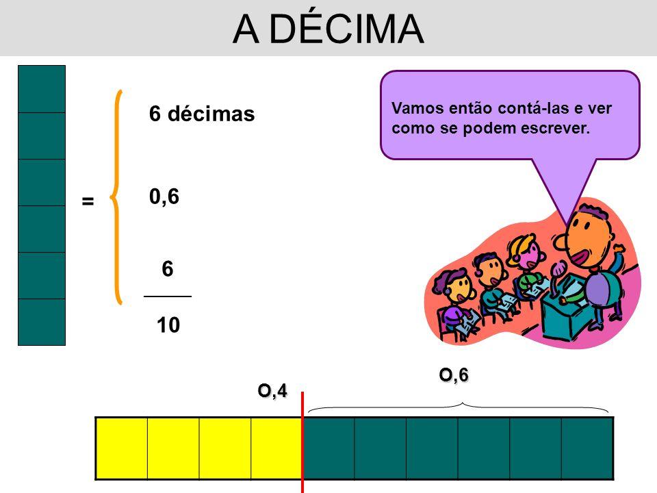 A DÉCIMAVamos então contá-las e ver como se podem escrever. 6 décimas. 0,6. = 6. __________. 10. O,6.