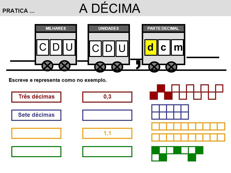 , C D U d c m PRATICA ... A DÉCIMA Três décimas 0,3 Sete décimas 1,1