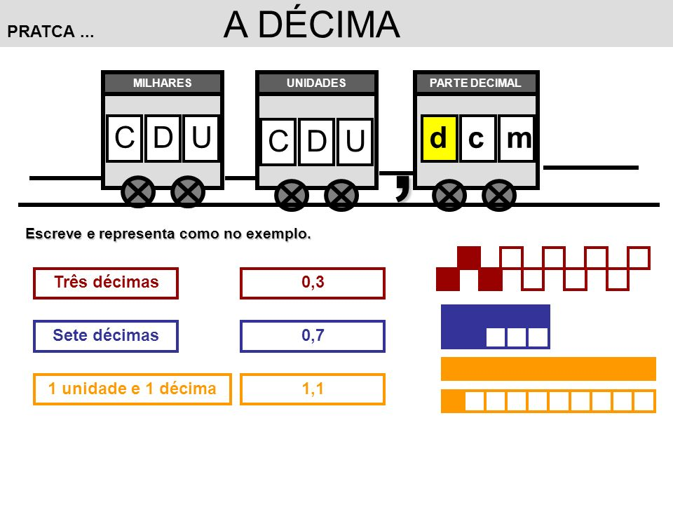 , C D U d c m PRATCA ... A DÉCIMA Três décimas 0,3 Sete décimas 0,7