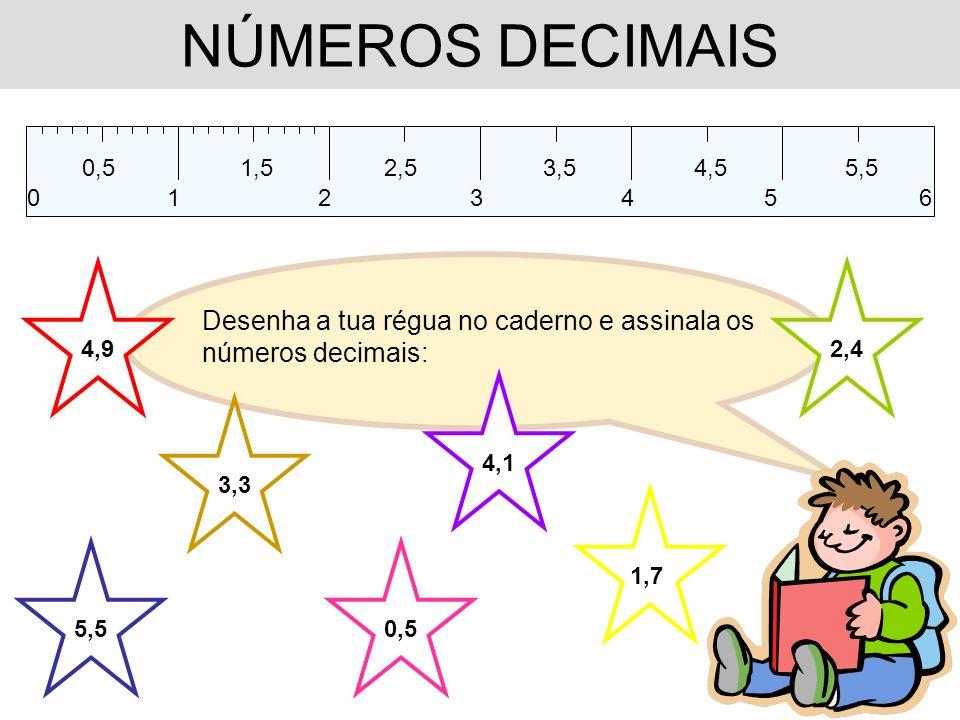 NÚMEROS DECIMAIS 0,5. 1. 1,5. 2,5. 3,5. 4,5. 5,5. 2. 3. 4. 5. 6. Desenha a tua régua no caderno e assinala os números decimais: