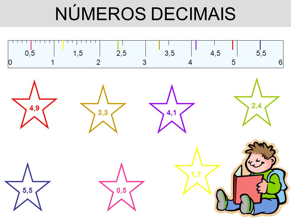 NÚMEROS DECIMAIS 0,5 1 1,5 2,5 3,5 4,5 5,5 2 3 4 5 6 2,4 4,9 3,3 4,1 1,7 5,5 0,5