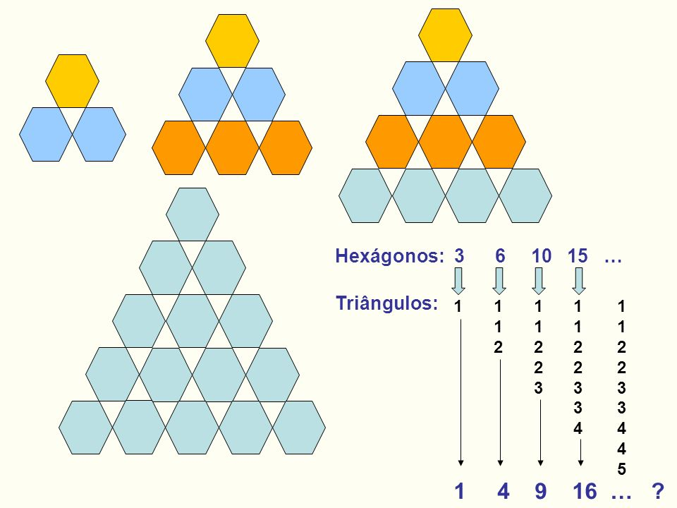 1 4 9 16 … Hexágonos: 3 6 10 15 … Triângulos: 1 1 2 1 2 3 1 2 3 4 1