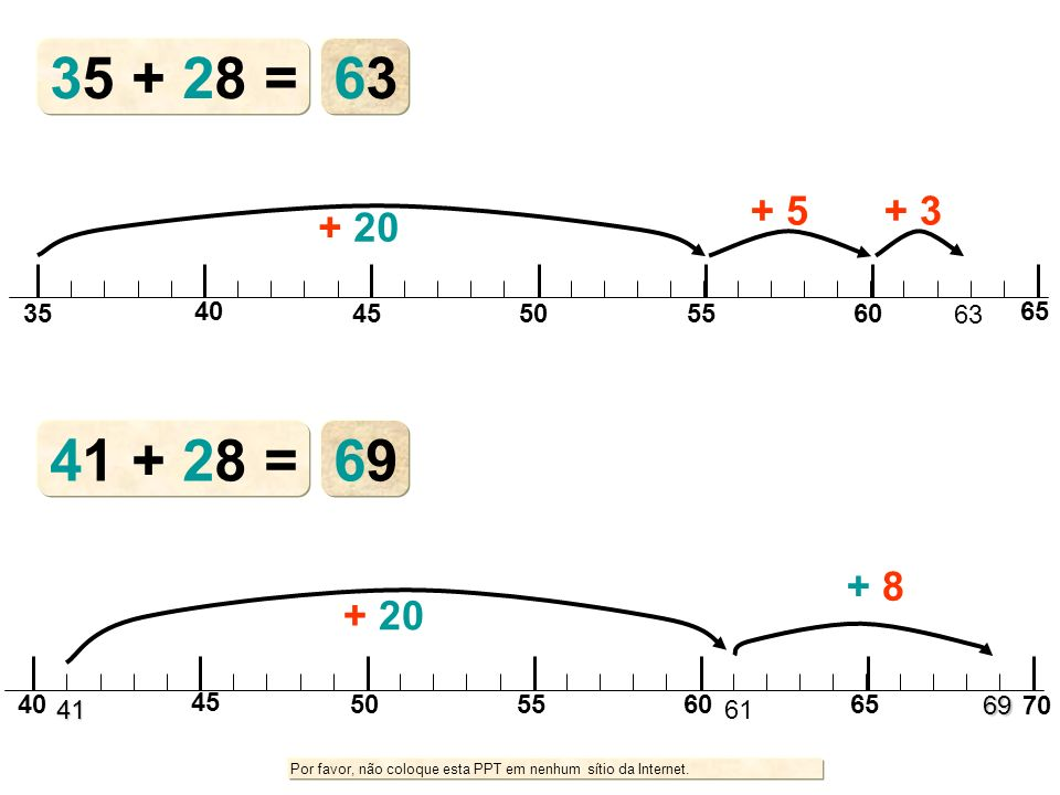 35 + 28 =63. + 5. + 3. + 20. 35. 40. 45. 50. 55. 60. 63. 65. 41 + 28 = 69. + 8. + 20. 40. 45. 41. 50.