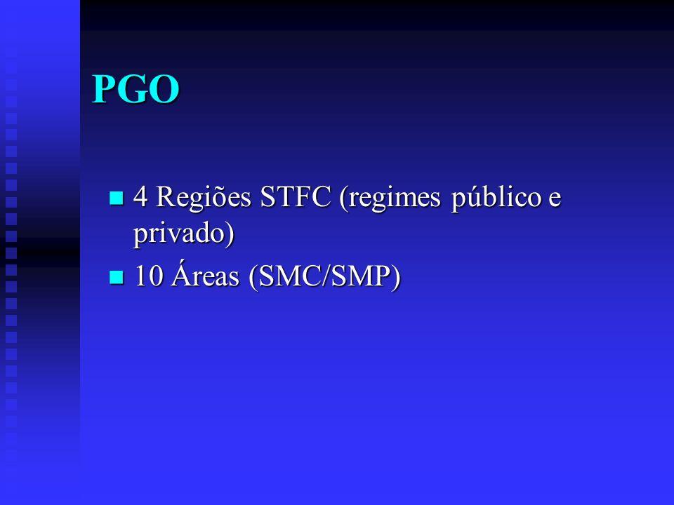 PGO 4 Regiões STFC (regimes público e privado) 10 Áreas (SMC/SMP)