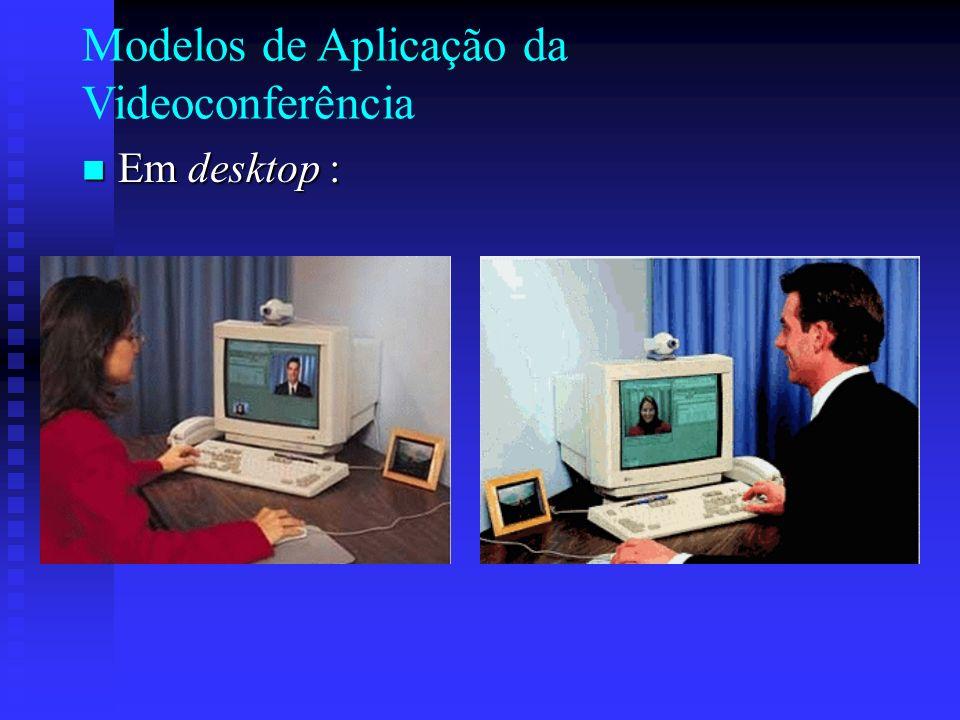 Modelos de Aplicação da Videoconferência
