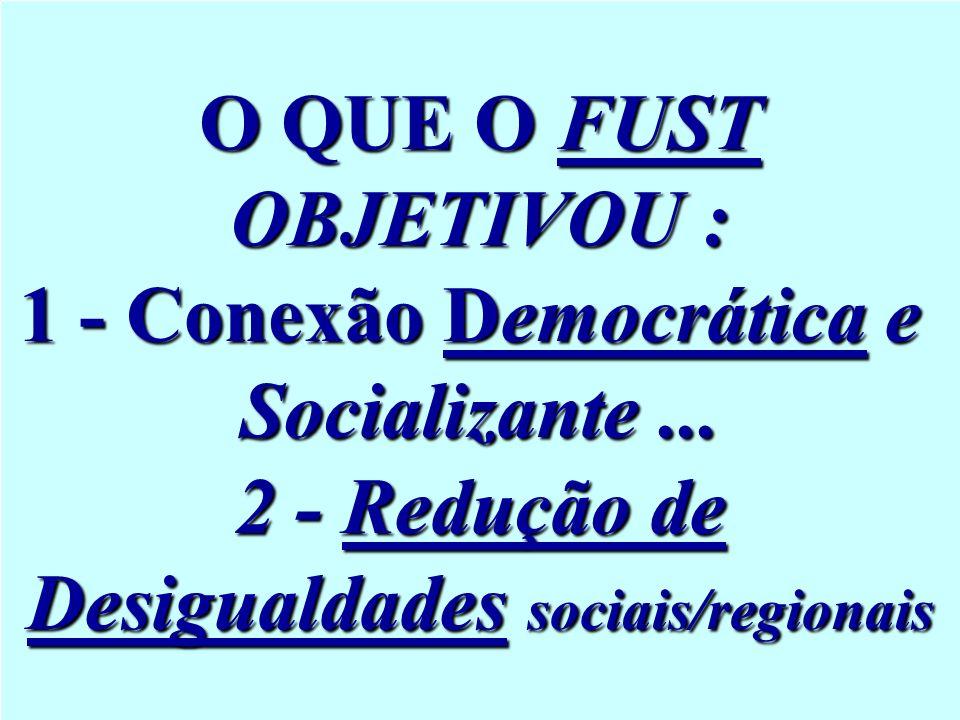 1 - Conexão Democrática e Desigualdades sociais/regionais