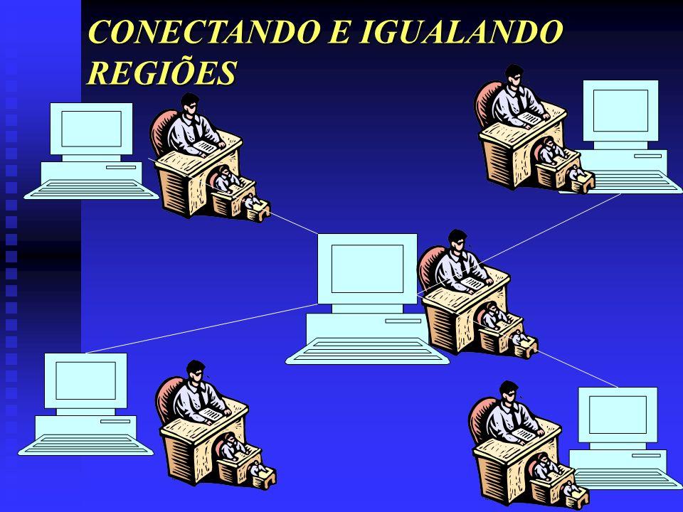 CONECTANDO E IGUALANDO REGIÕES