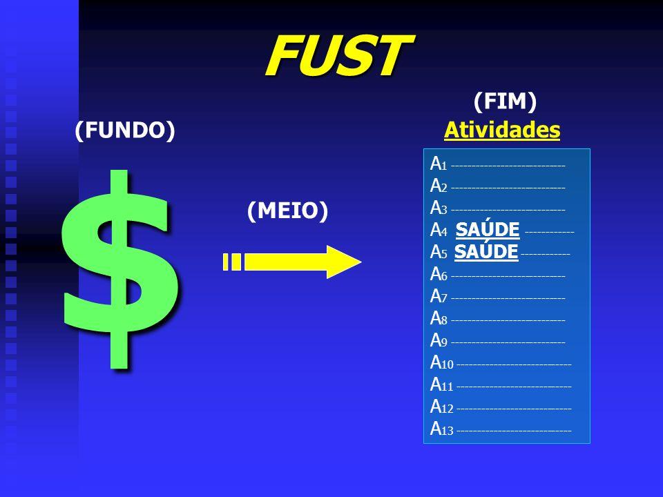 $ FUST (FIM) (FUNDO) Atividades (MEIO) A1 ----------------------------