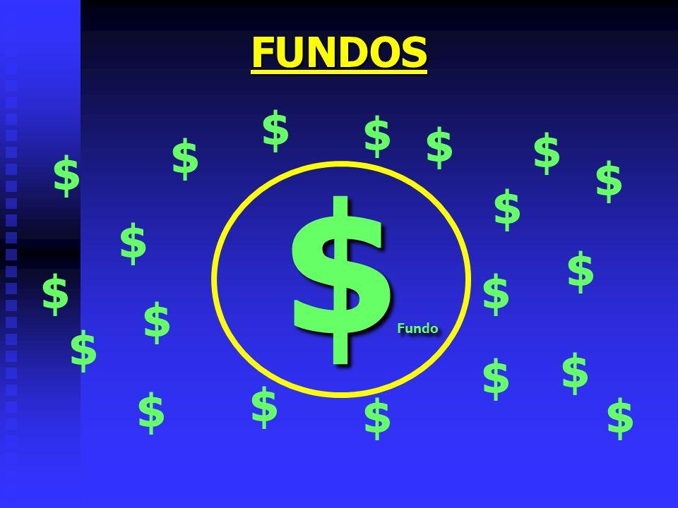 FUNDOS $ $ $ $ $ $ $ $Fundo $ $ $ $ $ $ $ $ $ $ $ $ $
