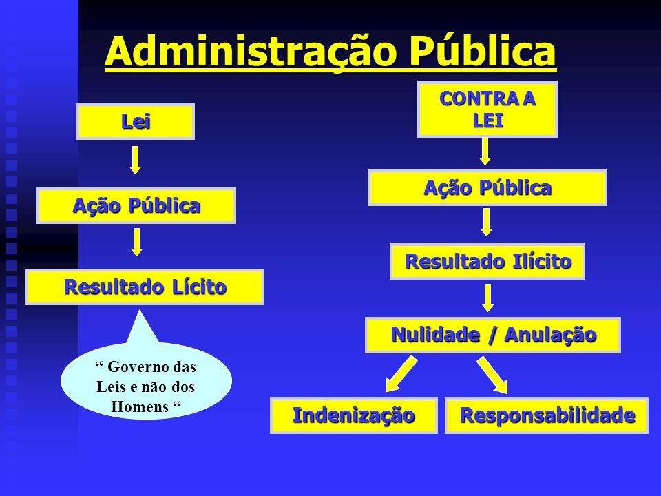 Administração Pública Governo das Leis e não dos Homens