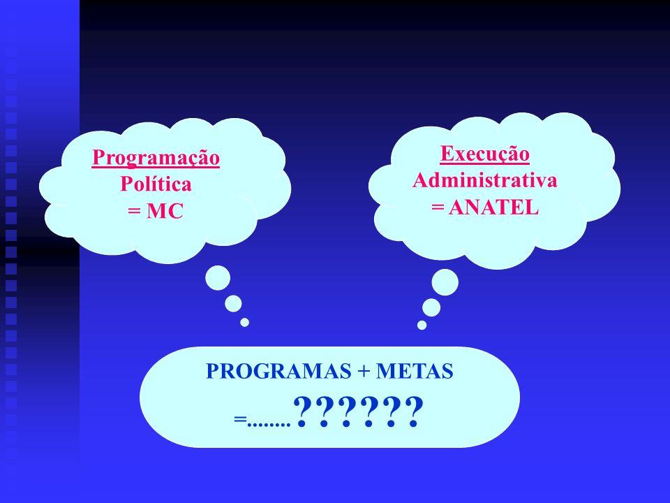 Execução Administrativa = ANATEL Programação Política = MC PROGRAMAS + METAS =........