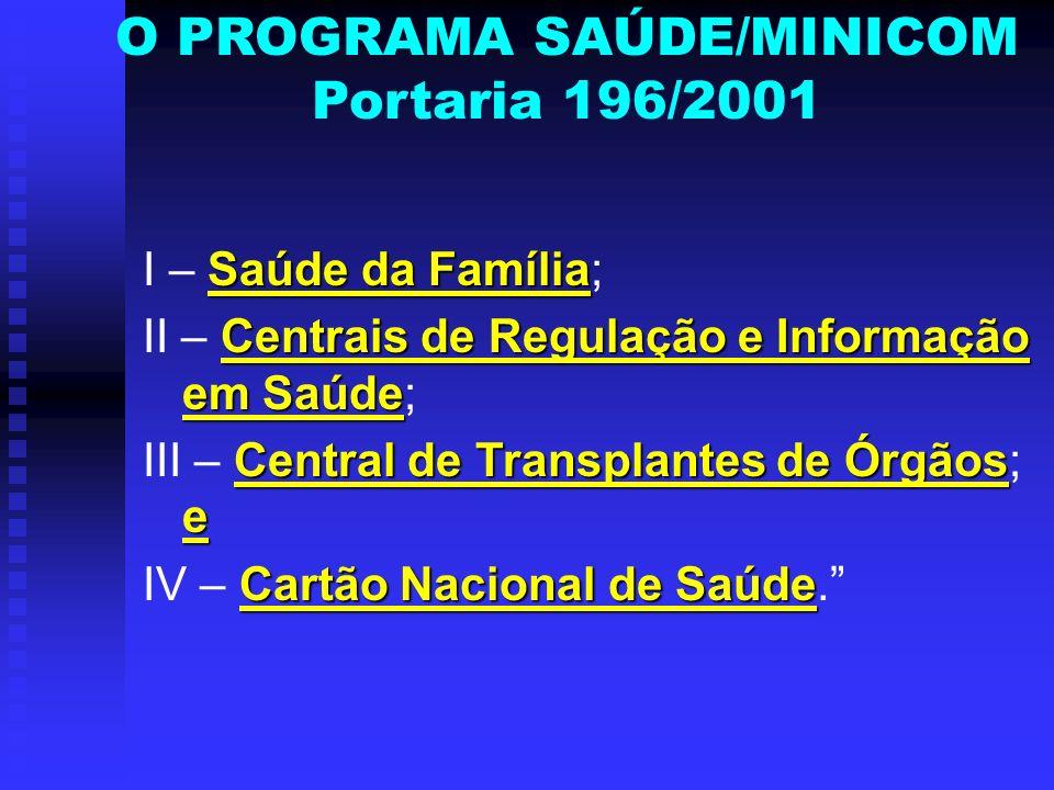 O PROGRAMA SAÚDE/MINICOM