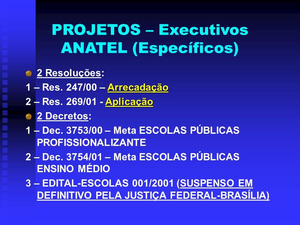PROJETOS – Executivos ANATEL (Específicos)