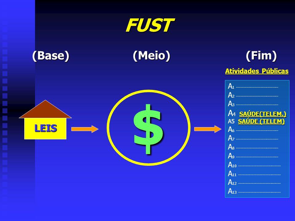 $ FUST (Fim) (Meio) (Base) LEIS A4 SAÚDE(TELEM.)
