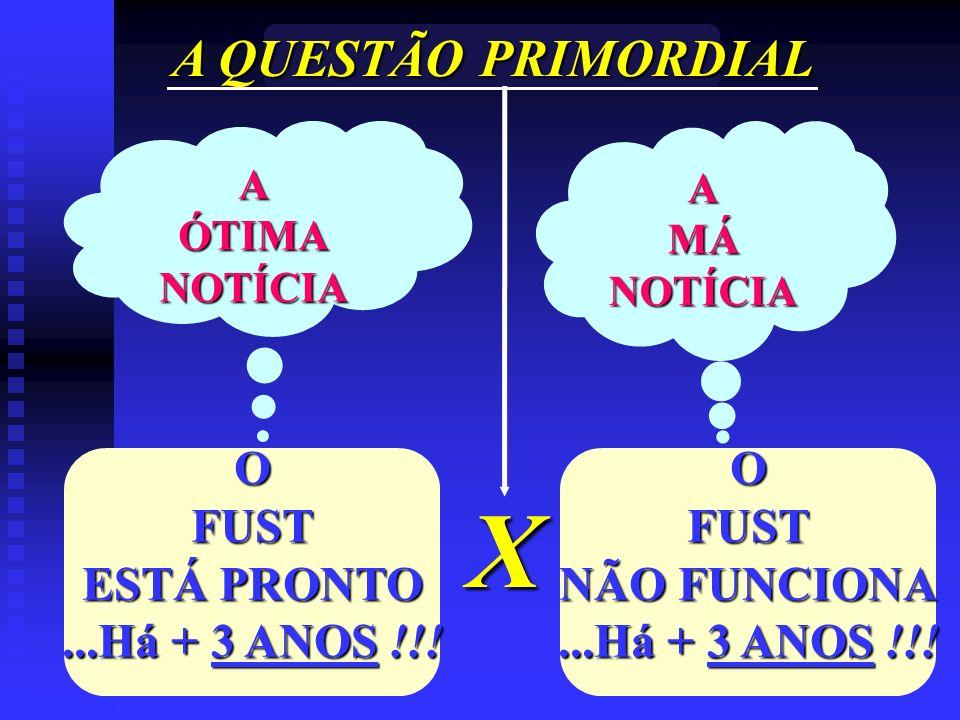 X A QUESTÃO PRIMORDIAL O FUST ESTÁ PRONTO ...Há + 3 ANOS !!! O FUST
