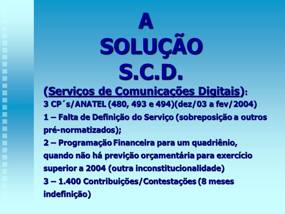 SOLUÇÃO S.C.D. A (Serviços de Comunicações Digitais):