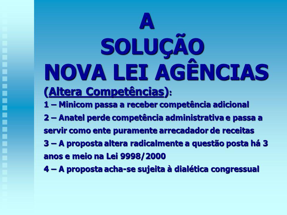 SOLUÇÃO NOVA LEI AGÊNCIAS A (Altera Competências):