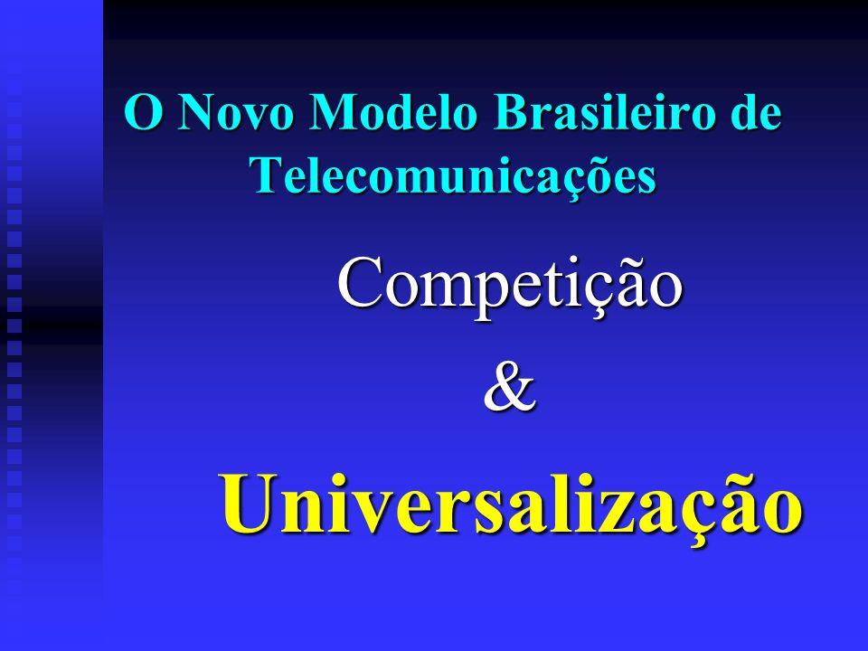O Novo Modelo Brasileiro de Telecomunicações