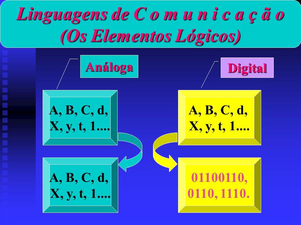 Linguagens de C o m u n i c a ç ã o (Os Elementos Lógicos)