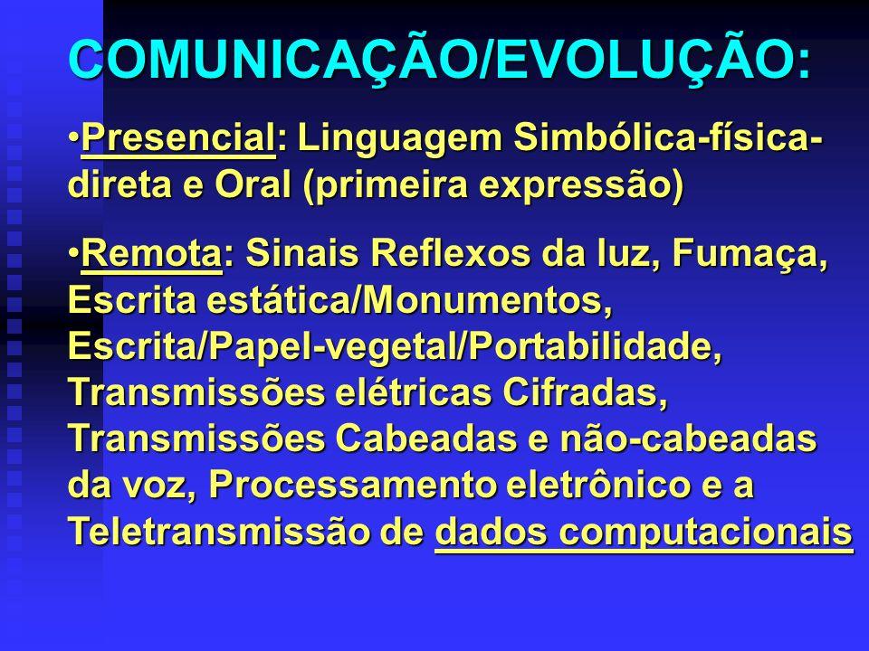 COMUNICAÇÃO/EVOLUÇÃO: