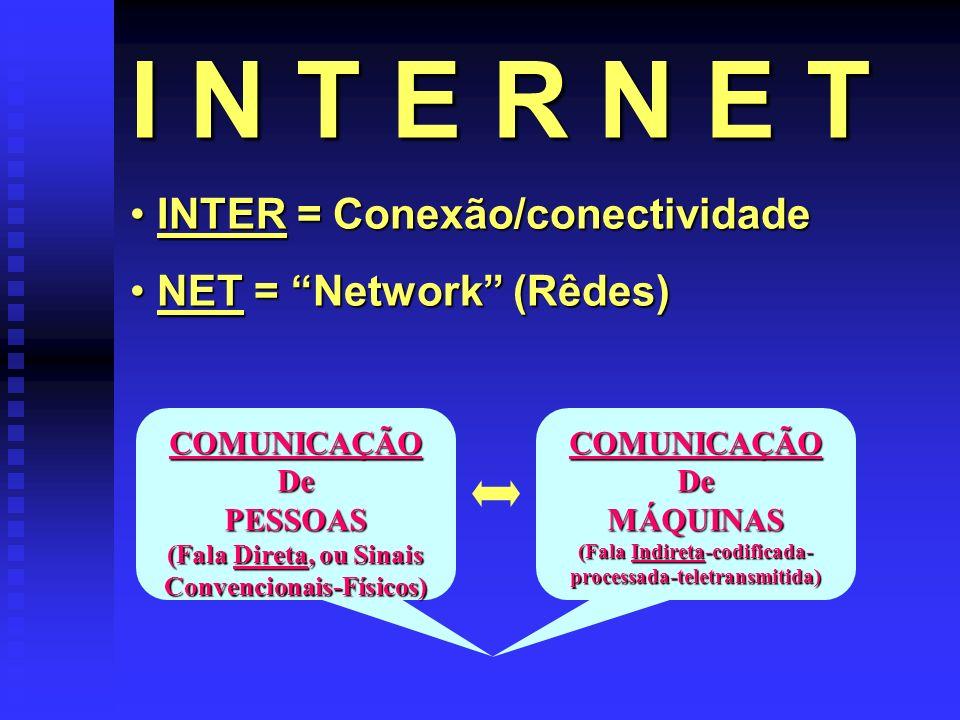 I N T E R N E T INTER = Conexão/conectividade NET = Network (Rêdes)