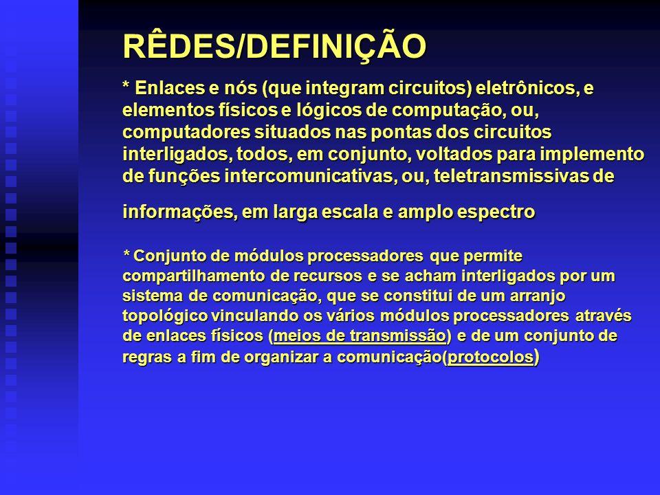 RÊDES/DEFINIÇÃO
