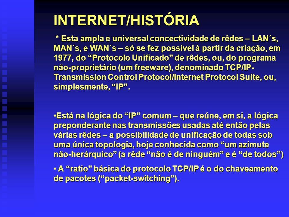 INTERNET/HISTÓRIA