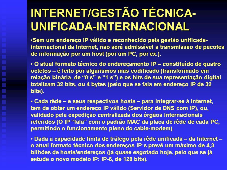 INTERNET/GESTÃO TÉCNICA-UNIFICADA-INTERNACIONAL
