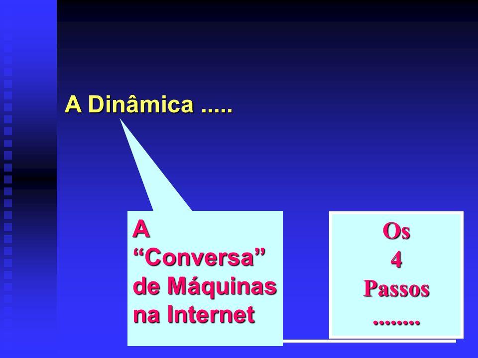 A Dinâmica ..... A Conversa de Máquinas na Internet Os 4 Passos ........