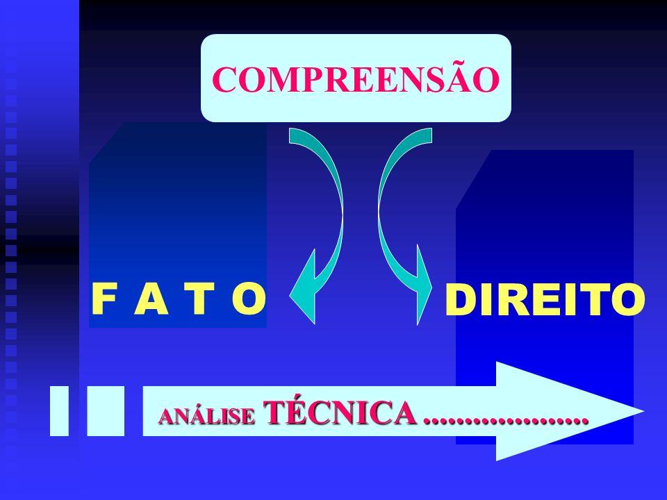COMPREENSÃO F A T O DIREITO ANÁLISE TÉCNICA ....................