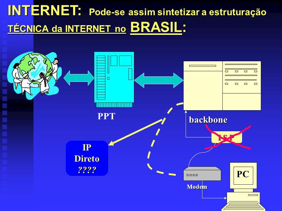 INTERNET: Pode-se assim sintetizar a estruturação TÉCNICA da INTERNET no BRASIL: