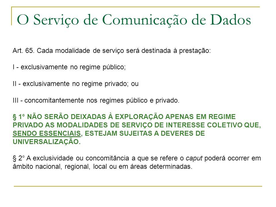 O Serviço de Comunicação de Dados