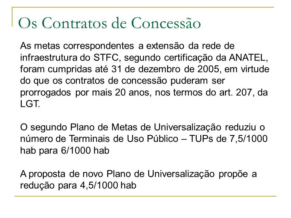 Os Contratos de Concessão