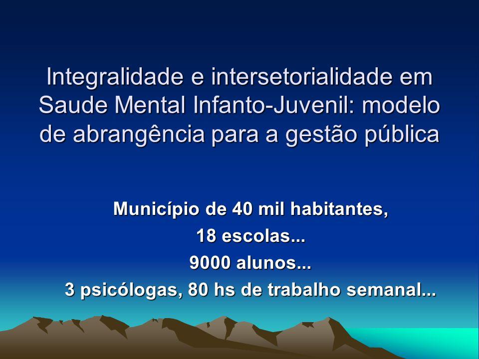 Integralidade e intersetorialidade em Saude Mental Infanto-Juvenil: modelo de abrangência para a gestão pública