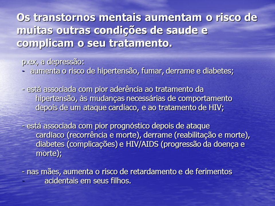 Os transtornos mentais aumentam o risco de muitas outras condições de saude e complicam o seu tratamento.