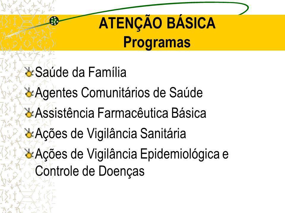 ATENÇÃO BÁSICA Programas