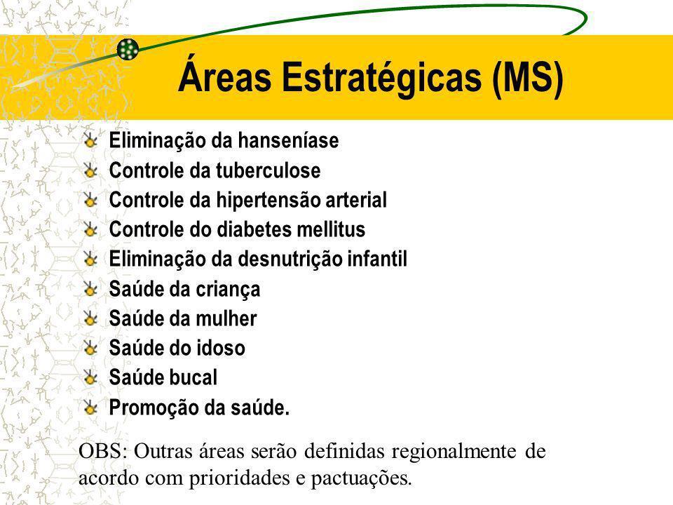Áreas Estratégicas (MS)