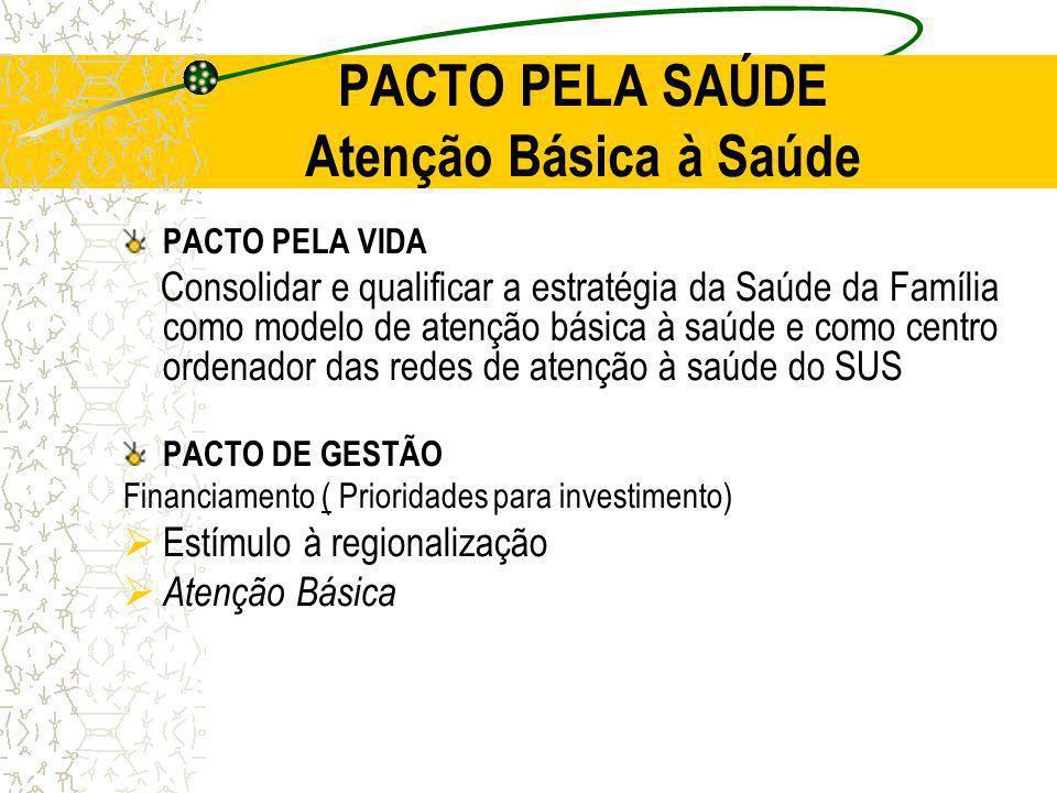 PACTO PELA SAÚDE Atenção Básica à Saúde