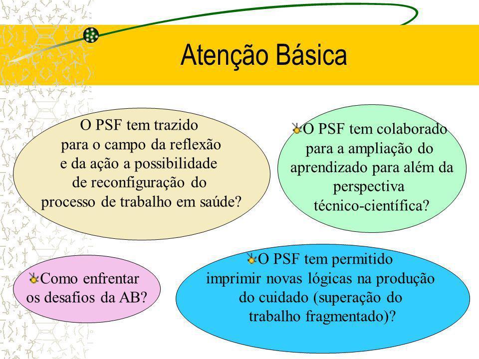 Atenção Básica O PSF tem trazido O PSF tem colaborado