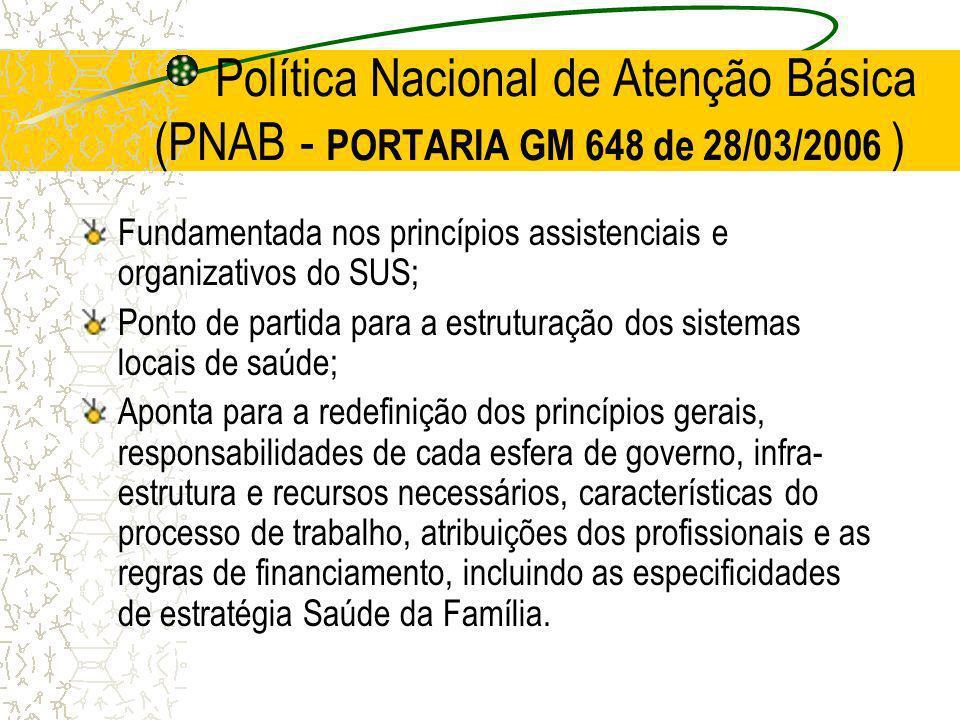 Política Nacional de Atenção Básica (PNAB - PORTARIA GM 648 de 28/03/2006 )
