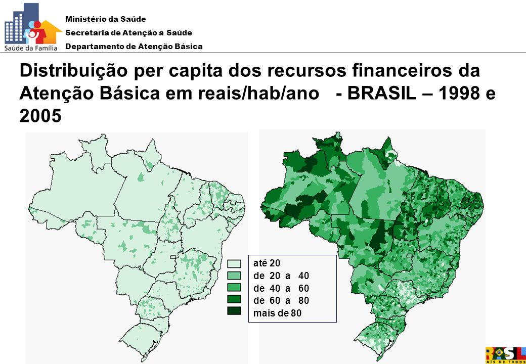Distribuição per capita dos recursos financeiros da Atenção Básica em reais/hab/ano - BRASIL – 1998 e 2005