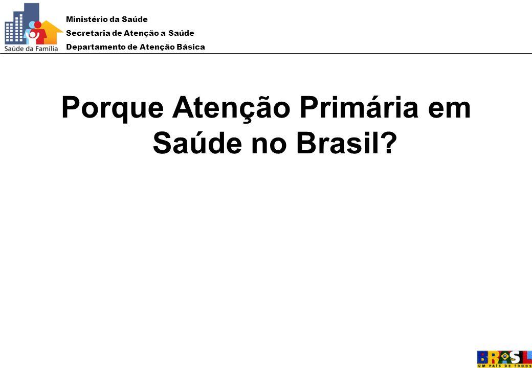 Porque Atenção Primária em Saúde no Brasil