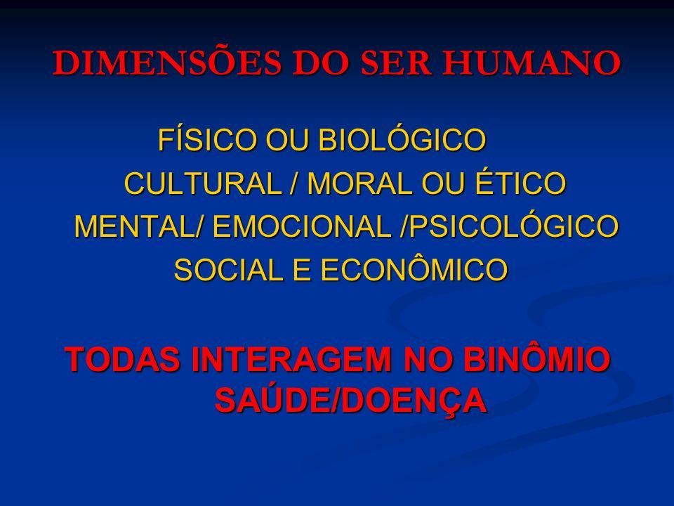 DIMENSÕES DO SER HUMANO