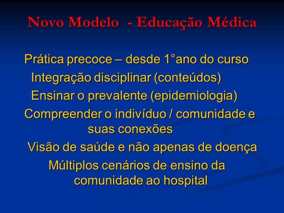 Novo Modelo - Educação Médica